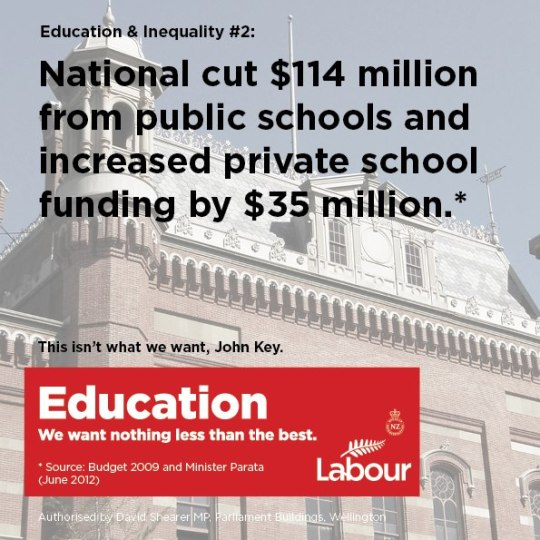 Labour - education and inequality 2