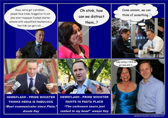 John Key has a plan ... faint