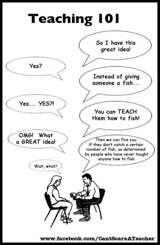Teaching 101 - give a man a fish