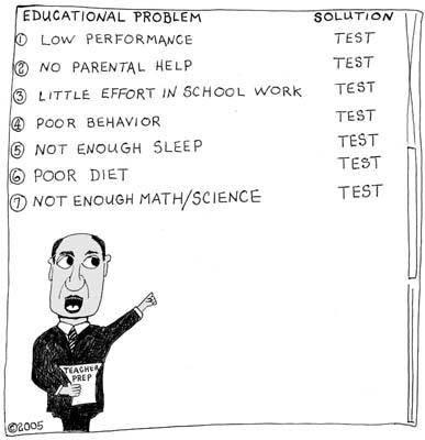 answer - test
