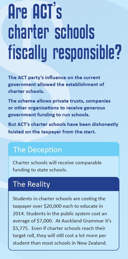 PPTA ACT cahrter schools flier 1
