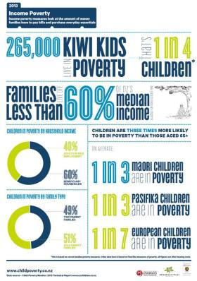 children-in-poverty-2