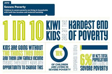 children-in-poverty